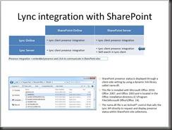 LO-SharePoint_Integration